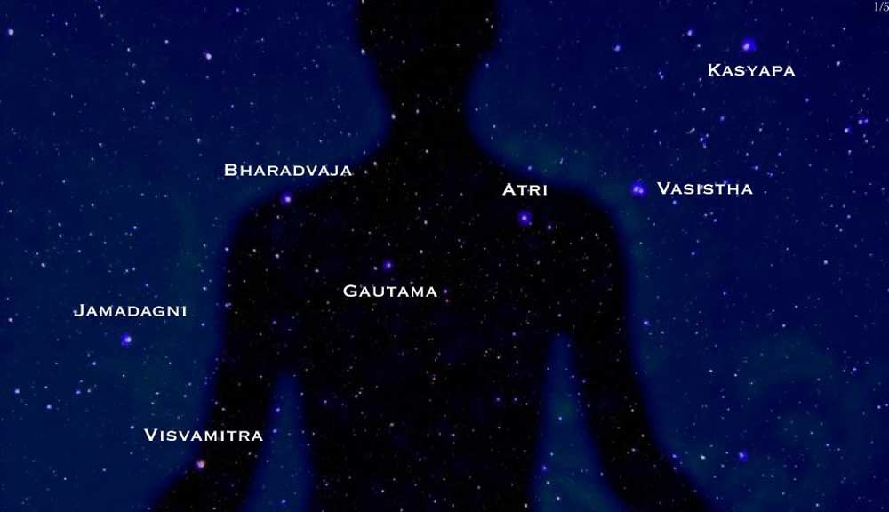 Vedic Stars
