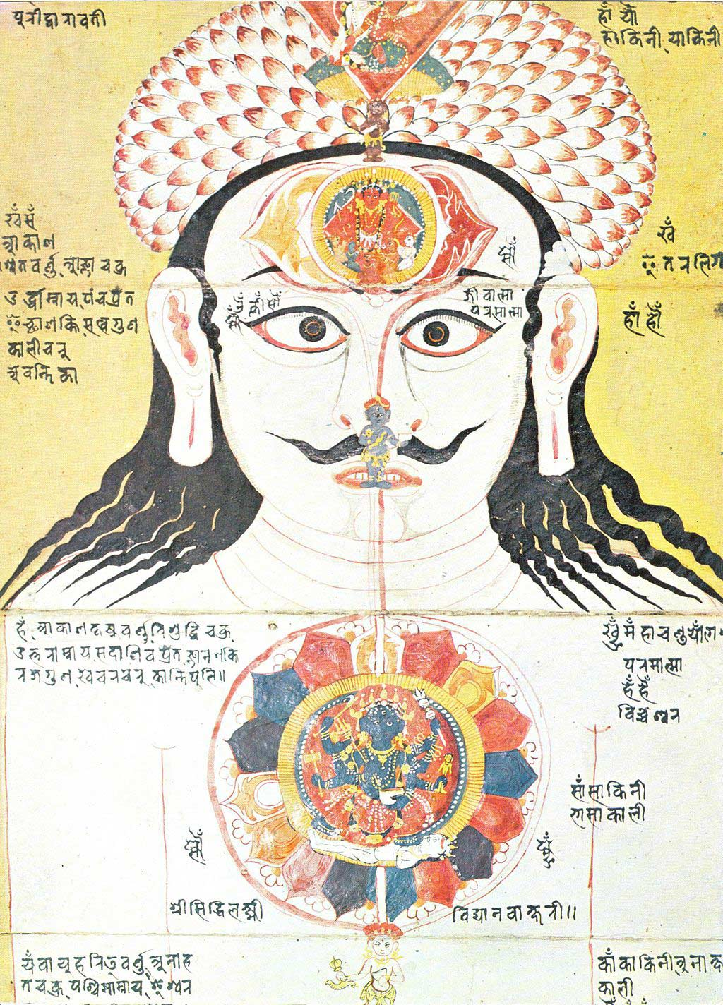Kundalini - Gopi Krishna