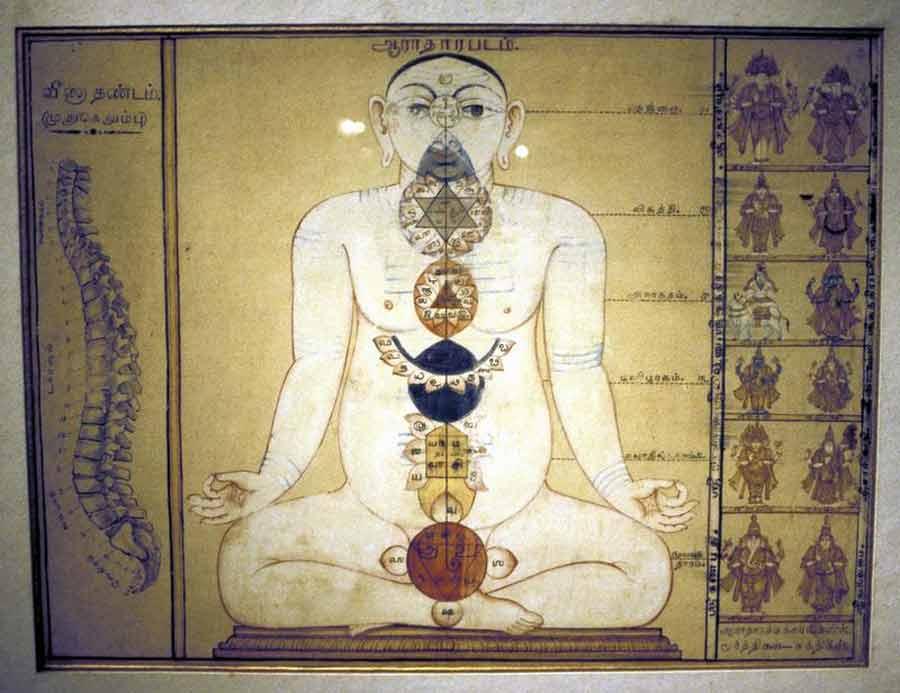 Six chakras, Tanjore, Tamil nadu cca. 1850.