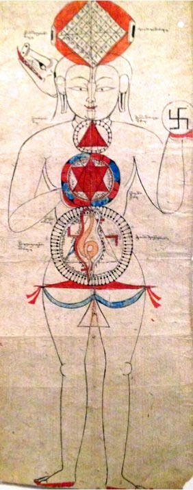 Tantric Meditation Diagram